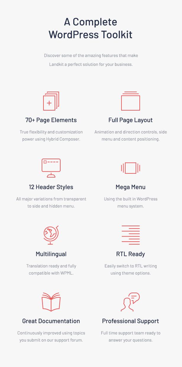 Sole-One Page WordPress Theme-10